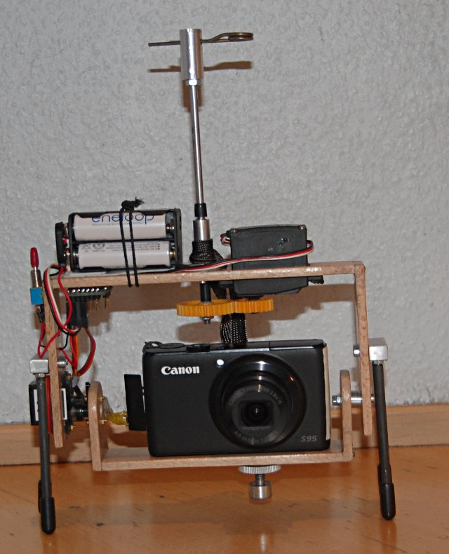 KAP-Rig für Canon S 95